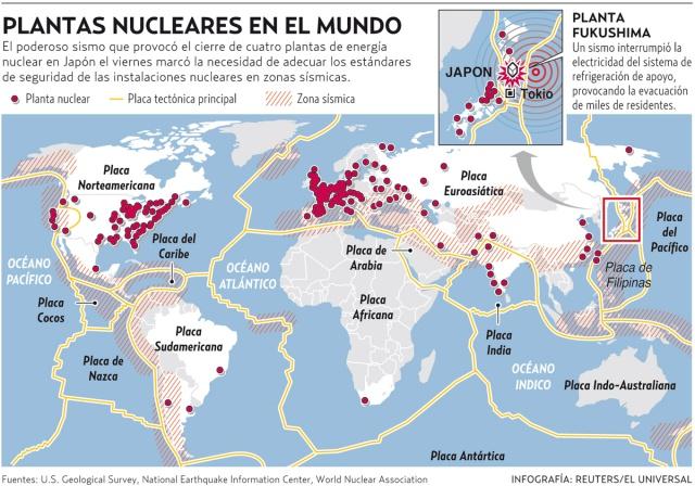 Plantas nucleares y zonas sísmicas en el mundo